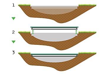 Exit Supreme Ground Level Trampolin 366 Rund